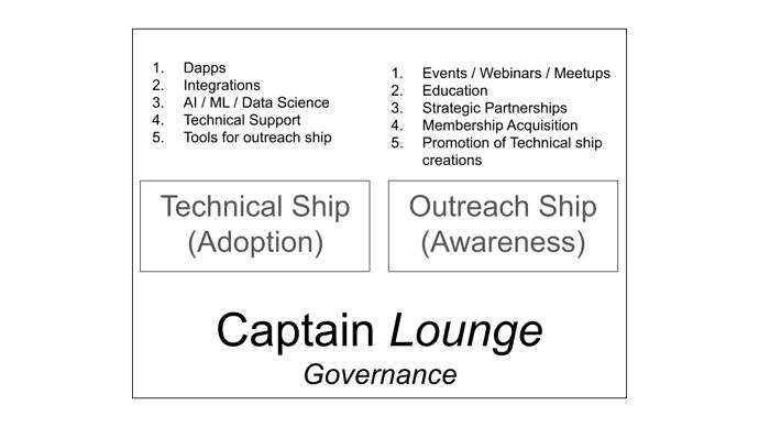 Structure & Governance - 15Jan21_1