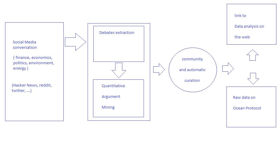datapeek_schema